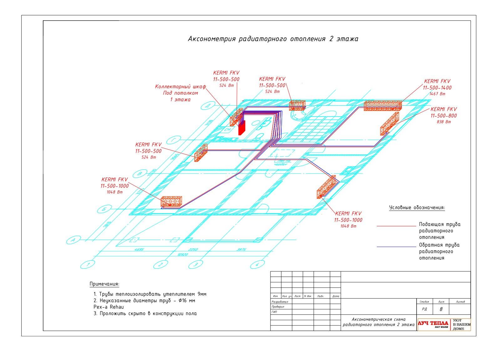 Оформление аксонометрических схем отопления